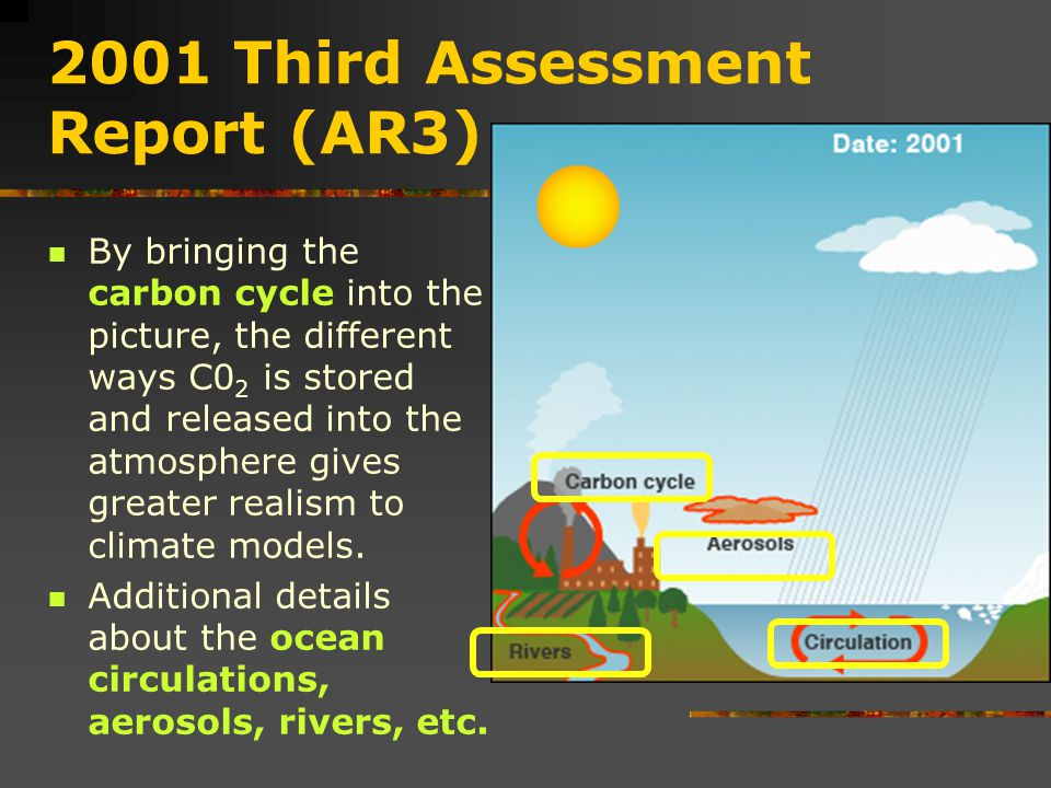 2001 Third Assessment Report (AR3) By bringing the carbon cycle into the picture, the different ways C0 2 is stored and released into the atmosphere gives greater realism to climate models.