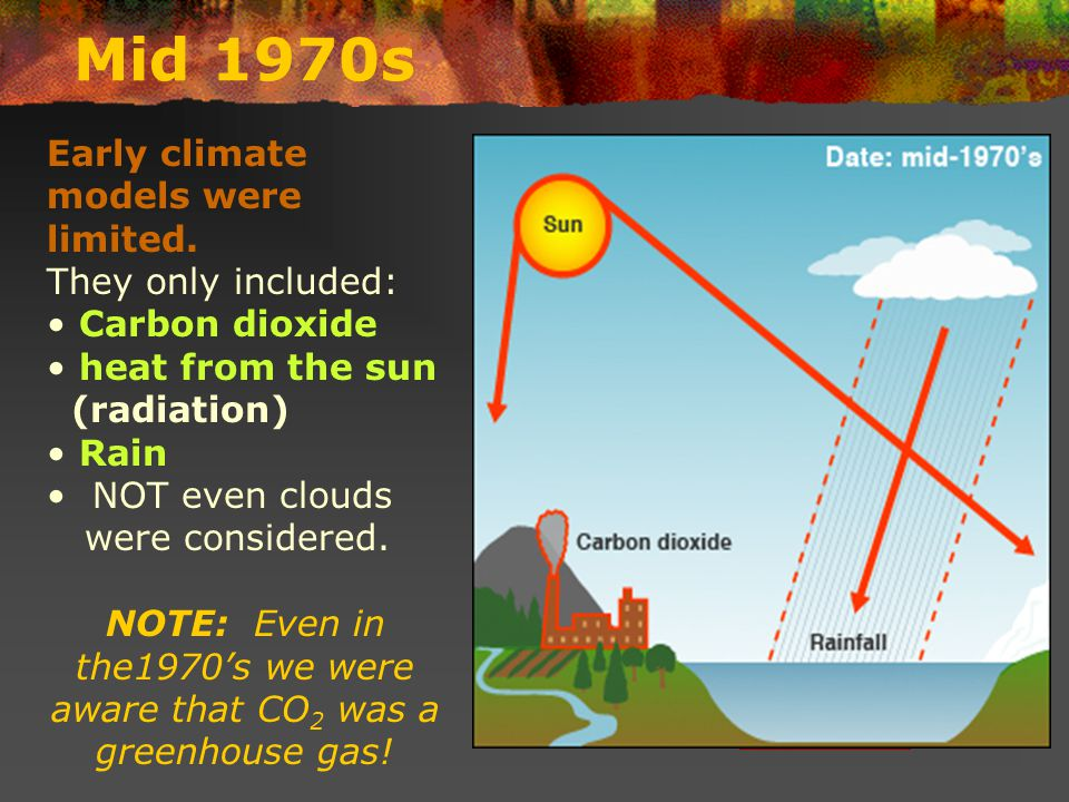 Mid 1970s Early climate models were limited.