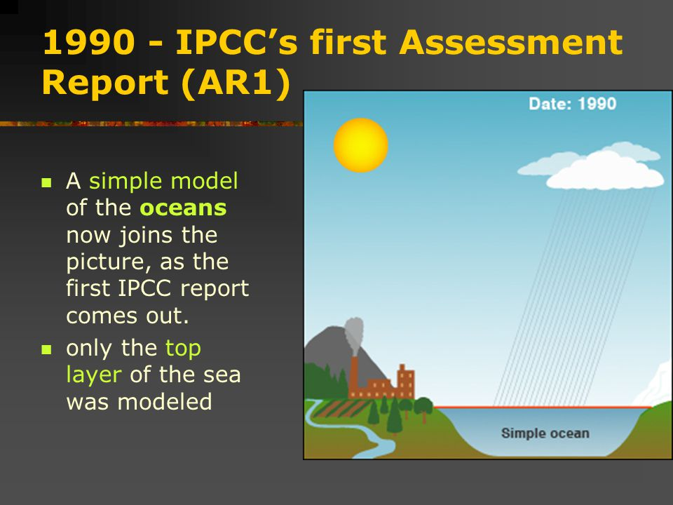 1990 - IPCCs first Assessment Report (AR1) A simple model of the oceans now joins the picture, as the first IPCC report comes out.