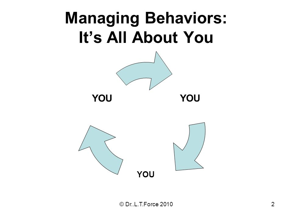 2 Managing Behaviors: Its All About You YOU © Dr..L.T.Force 2010