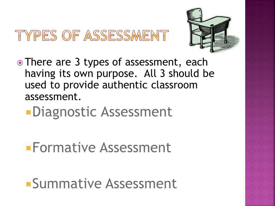 There are 3 types of assessment, each having its own purpose.