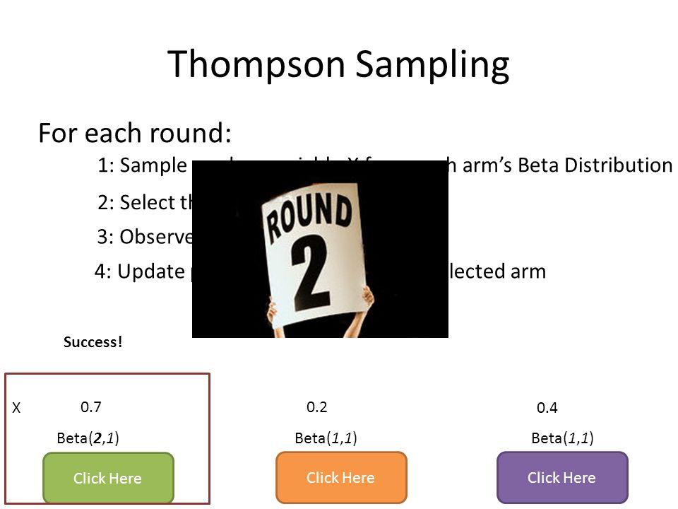 For each round: Thompson Sampling Click Here Beta(2,1) Beta(1,1)Beta(1,1) 1: Sample random variable X from each arms Beta Distribution 2: Select the a