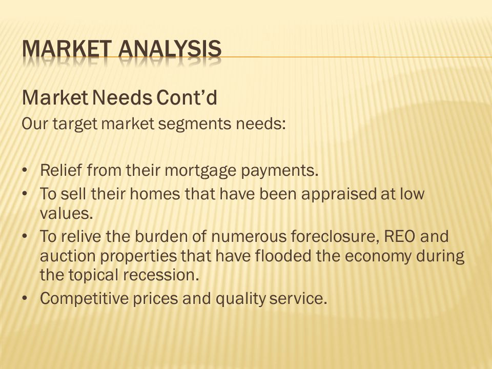 Market Needs Contd Our target market segments needs: Relief from their mortgage payments. To sell their homes that have been appraised at low values.