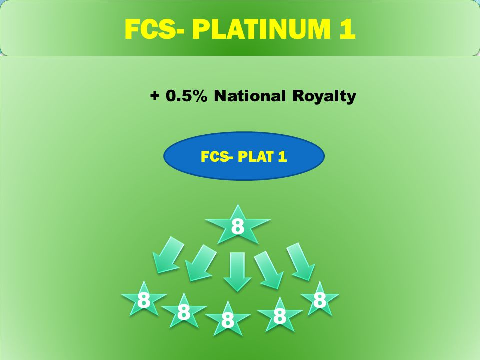 FCS- PLATINUM 1 + 0.5% National Royalty FCS- PLAT 1 8 8 8 8 8 8 8 8 8 8 8 8