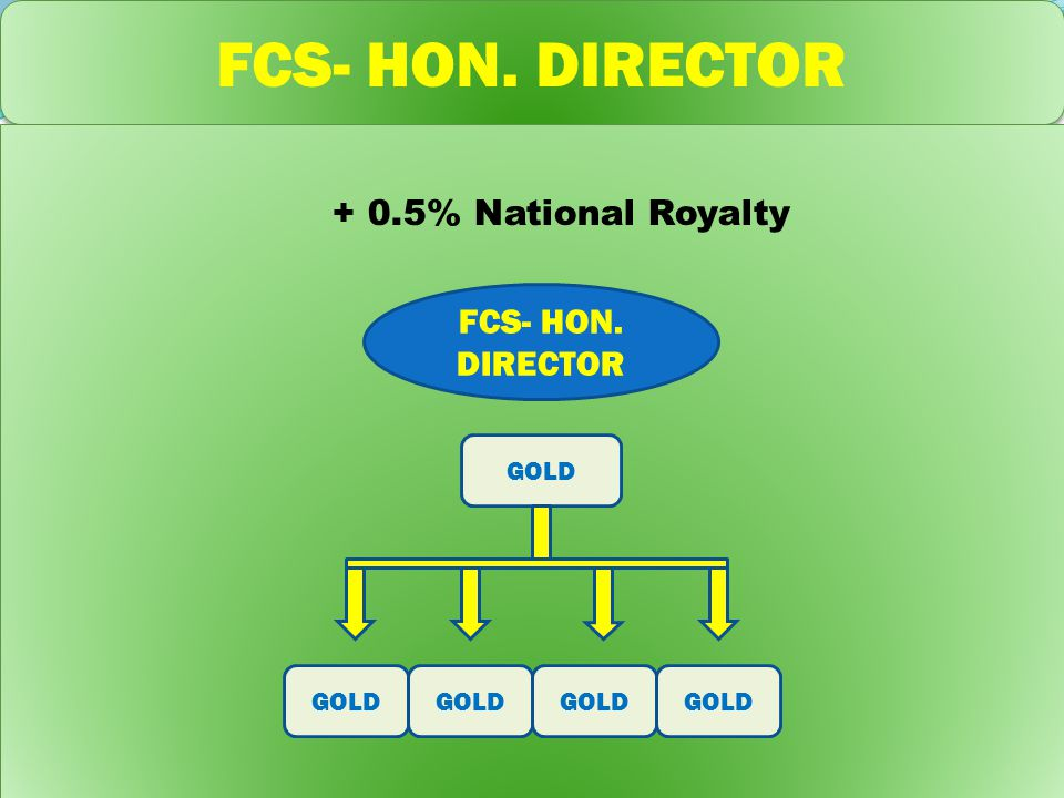 FCS- HON. DIRECTOR + 0.5% National Royalty FCS- HON. DIRECTOR GOLD