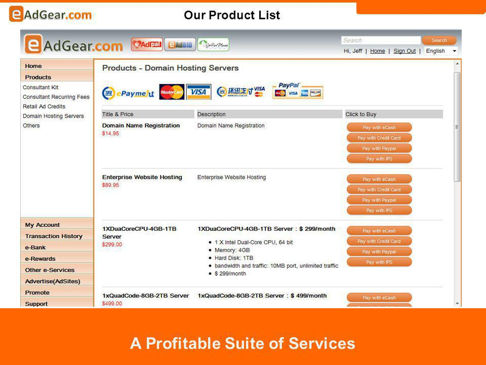 Our Product List A Profitable Suite of Services