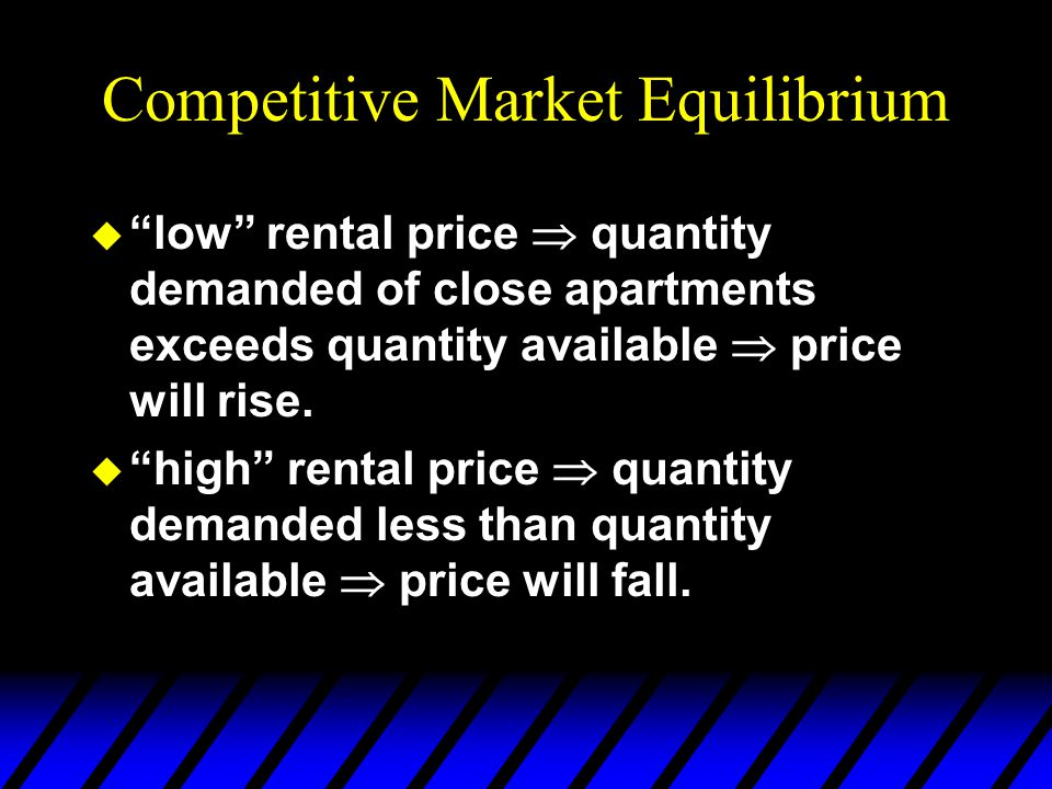 Market Supply Curve for Apartments p QSQS 100