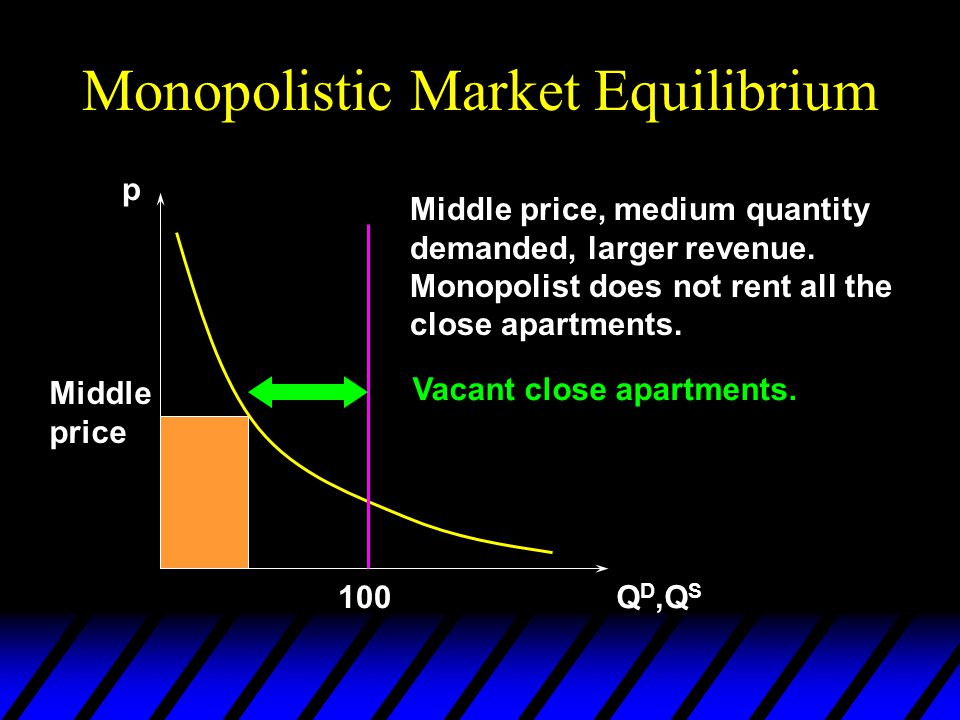 Monopolistic Market Equilibrium p Q D,Q S Middle price Middle price, medium quantity demanded, larger revenue.