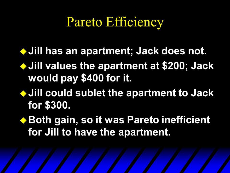 Pareto Efficiency u Vilfredo Pareto; 1848-1923. u A Pareto outcome allows no wasted welfare; u i.e. the only way one persons welfare can be improved i