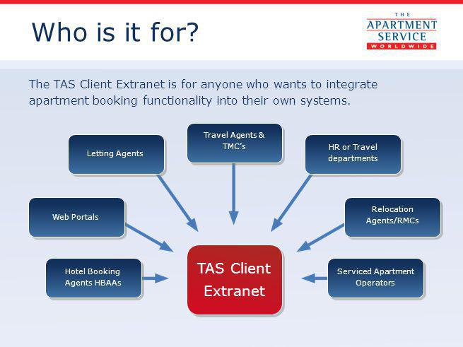 The TAS Client Extranet is for anyone who wants to integrate apartment booking functionality into their own systems. Who is it for? Letting Agents Ser