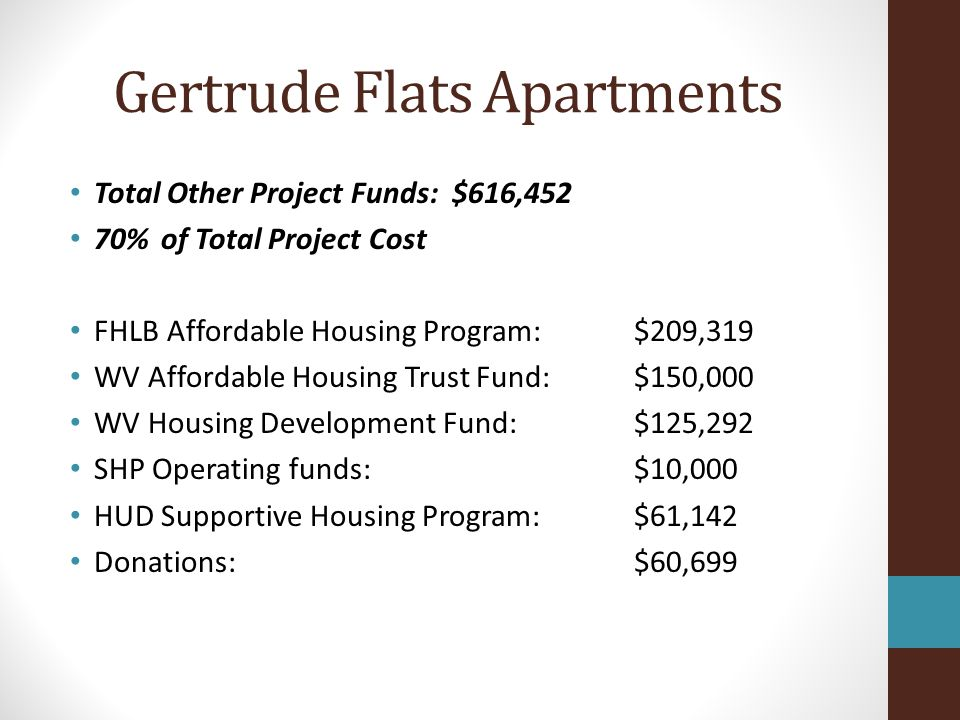 Gertrude Flats Apartments Total Other Project Funds: $616,452 70% of Total Project Cost FHLB Affordable Housing Program: $209,319 WV Affordable Housin