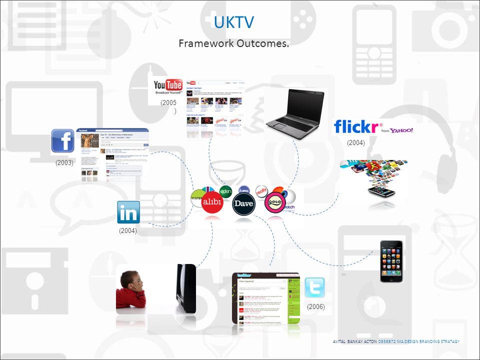 AVITAL BANKAY ACTON 0936872 MA DESIGN BRANDING STRATAGY UKTV Framework Outcomes.
