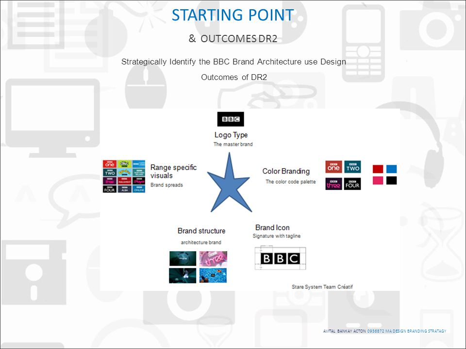 STARTING POINT DISSERTATION KEY ISSUE & FRAMEWORK 1.How does a television channel promote itself in the new digital age .
