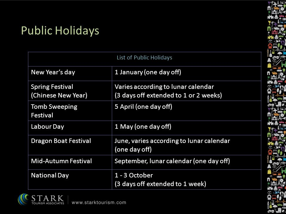 Public Holidays List of Public Holidays New Years day1 January (one day off) Spring Festival (Chinese New Year) Varies according to lunar calendar (3 days off extended to 1 or 2 weeks) Tomb Sweeping Festival 5 April (one day off) Labour Day1 May (one day off) Dragon Boat FestivalJune, varies according to lunar calendar (one day off) Mid-Autumn FestivalSeptember, lunar calendar (one day off) National Day1 - 3 October (3 days off extended to 1 week)