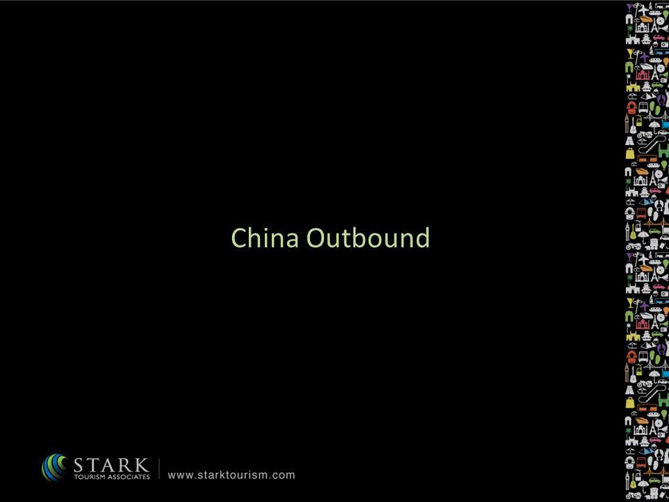 Source Regions South China Eastern seaboard North East Western China Xinan & Xibei Shanghai & Huadong Beijing & Dongbei Guangzhou & Huanan
