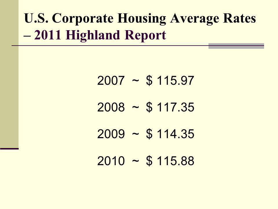 U.S. Corporate Housing Average Rates – 2011 Highland Report 2007 ~ $ 115.97 2008 ~ $ 117.35 2009 ~ $ 114.35 2010 ~ $ 115.88