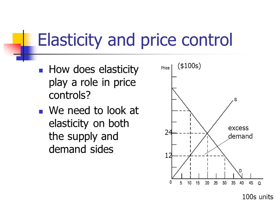 Elasticity and price control How does elasticity play a role in price controls? We need to look at elasticity on both the supply and demand sides ($10