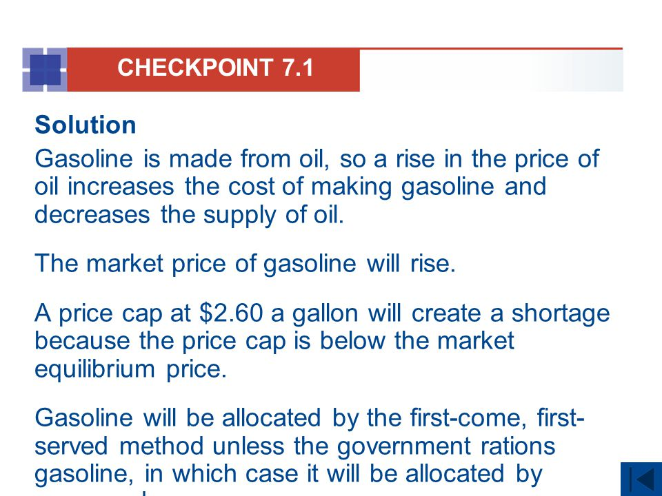 CHECKPOINT 7.1 Solution Gasoline is made from oil, so a rise in the price of oil increases the cost of making gasoline and decreases the supply of oil