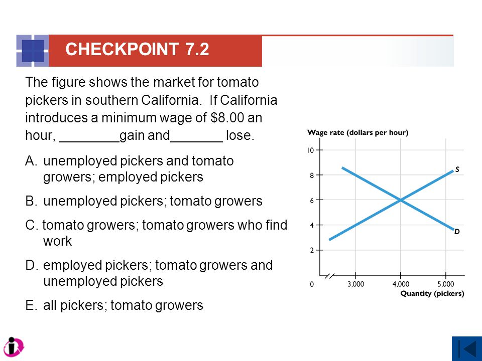 The figure shows the market for tomato pickers in southern California. If California introduces a minimum wage of $8.00 an hour, ________gain and_____