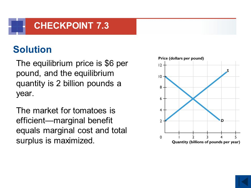 Solution The equilibrium price is $6 per pound, and the equilibrium quantity is 2 billion pounds a year. The market for tomatoes is efficientmarginal