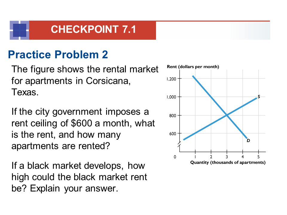 Practice Problem 2 The figure shows the rental market for apartments in Corsicana, Texas. If the city government imposes a rent ceiling of $600 a mont