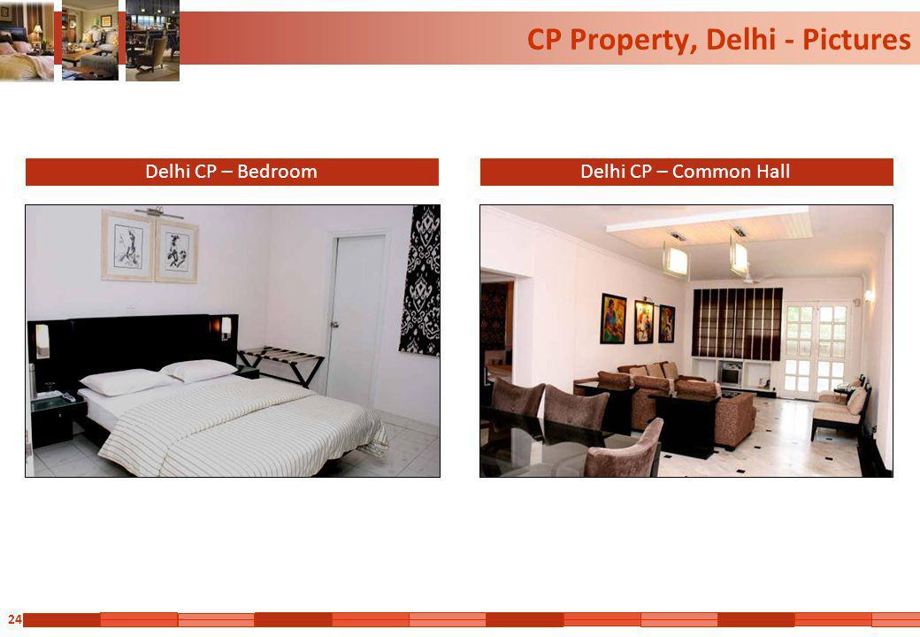 24 CP Property, Delhi - Pictures Delhi CP – BedroomDelhi CP – Common Hall
