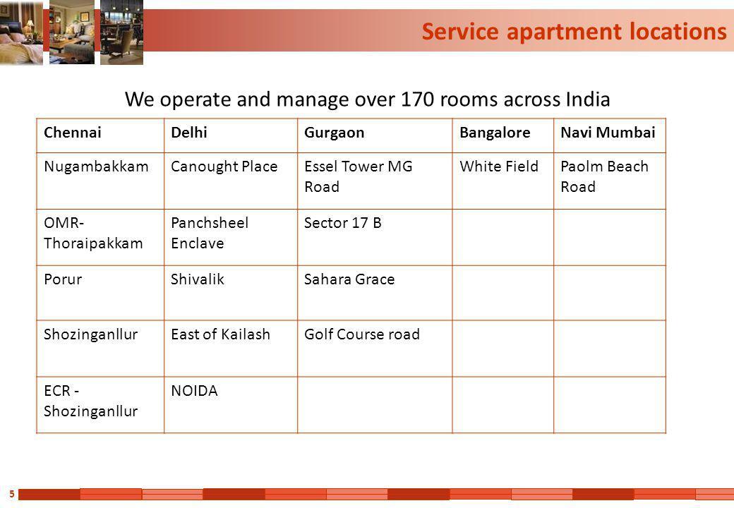 5 Service apartment locations ChennaiDelhiGurgaonBangaloreNavi Mumbai NugambakkamCanought PlaceEssel Tower MG Road White FieldPaolm Beach Road OMR- Th