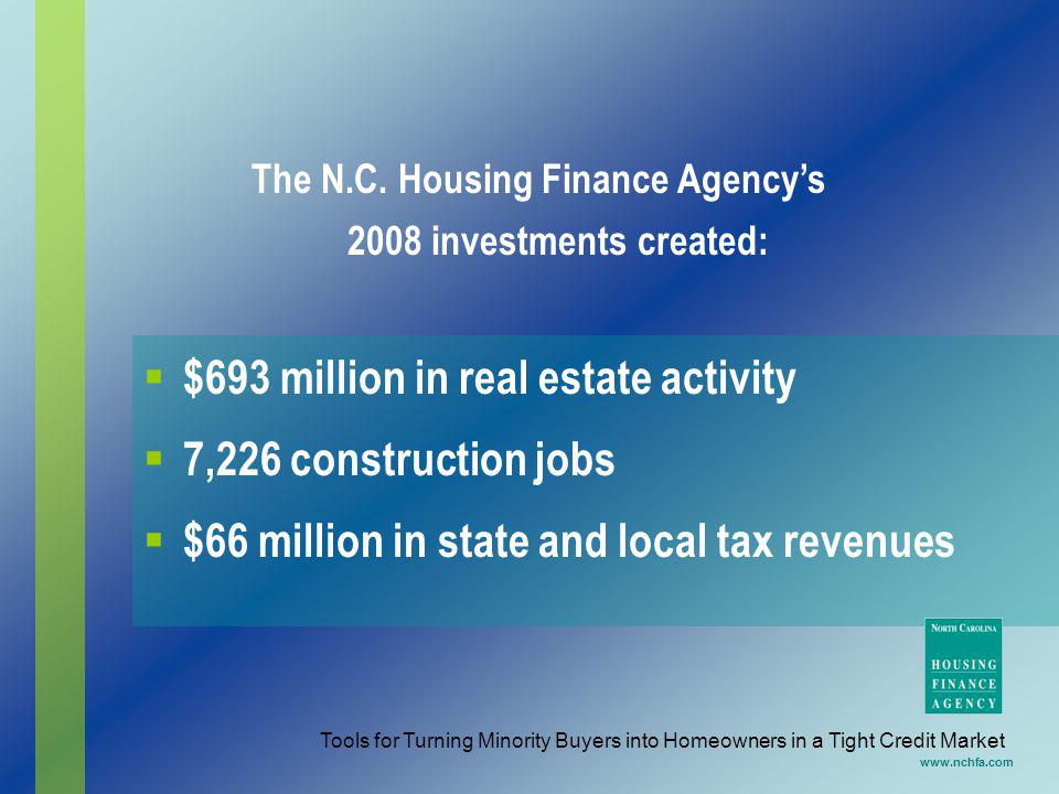 $693 million in real estate activity 7,226 construction jobs $66 million in state and local tax revenues www.nchfa.com The N.C. Housing Finance Agency