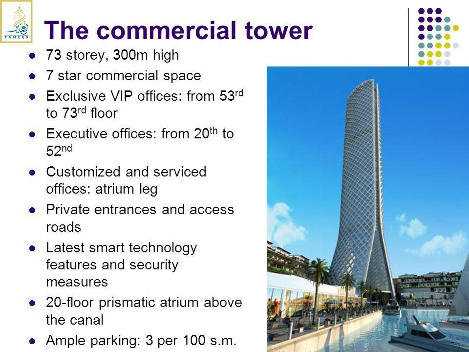 The commercial tower 73 storey, 300m high 7 star commercial space Exclusive VIP offices: from 53 rd to 73 rd floor Executive offices: from 20 th to 52 nd Customized and serviced offices: atrium leg Private entrances and access roads Latest smart technology features and security measures 20-floor prismatic atrium above the canal Ample parking: 3 per 100 s.m.