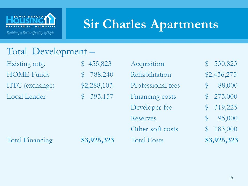 Building a Better Quality of Life Sir Charles Apartments Total Development – Existing mtg.