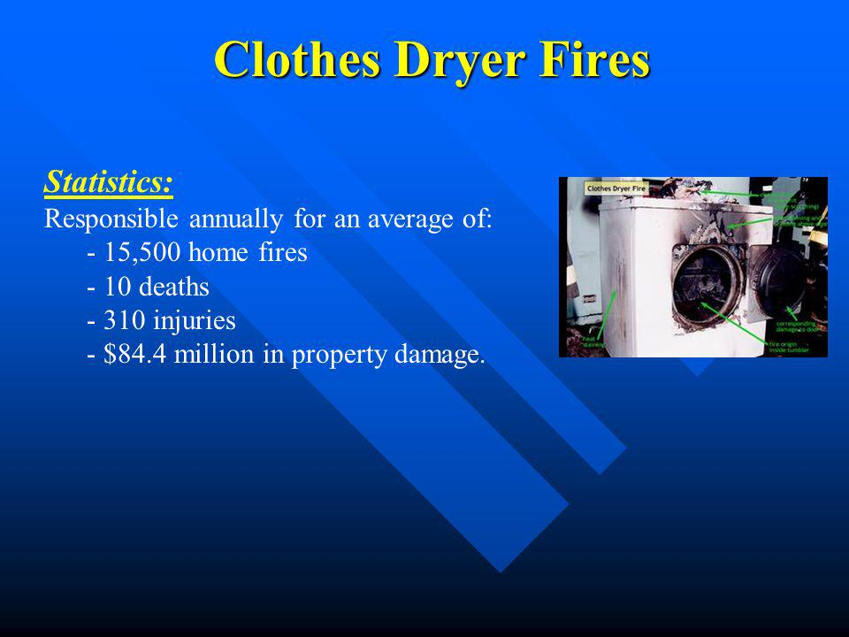 Clothes Dryer Fires Statistics: Responsible annually for an average of: - 15,500 home fires - 10 deaths - 310 injuries - $84.4 million in property dam