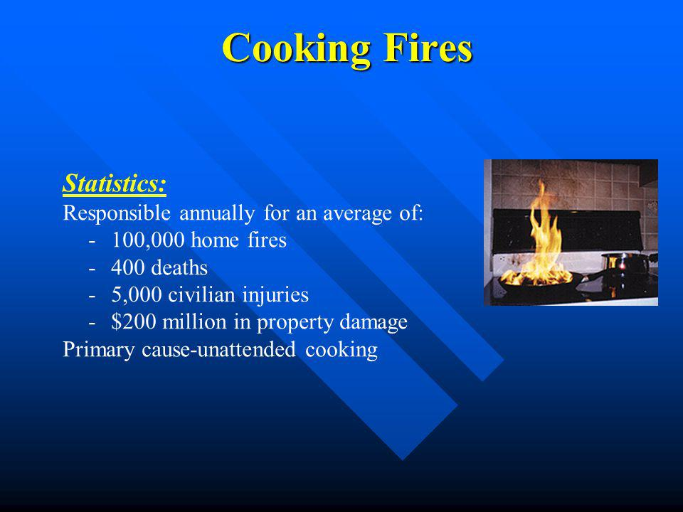 Cooking Fires Statistics: Responsible annually for an average of: - 100,000 home fires - 400 deaths - 5,000 civilian injuries - $200 million in proper