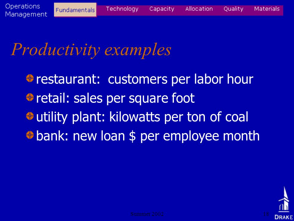 Summer 200218 Productivity examples restaurant: customers per labor hour retail: sales per square foot utility plant: kilowatts per ton of coal bank: new loan $ per employee month