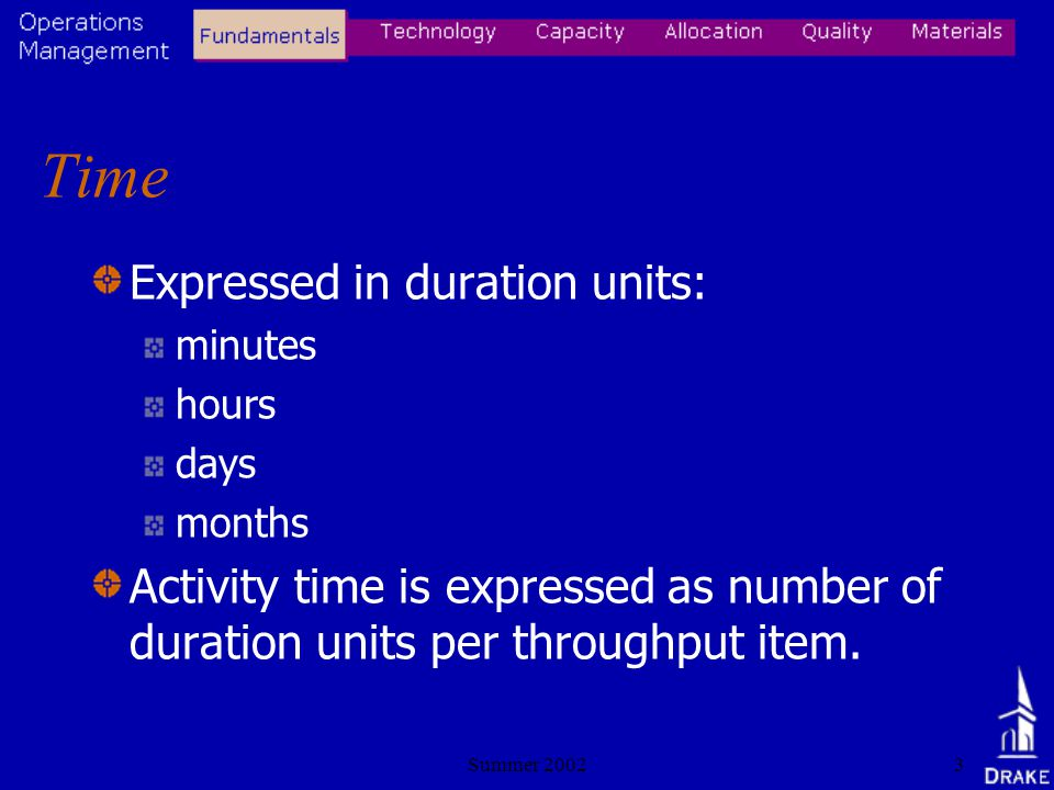 Summer 20023 Time Expressed in duration units: minutes hours days months Activity time is expressed as number of duration units per throughput item.