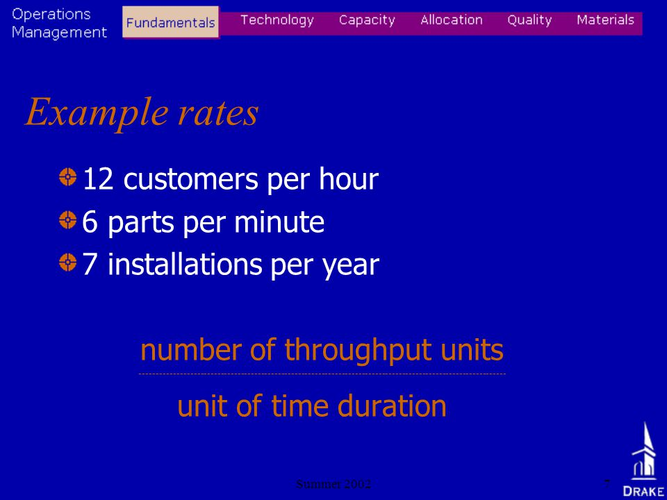 Summer 20027 Example rates 12 customers per hour 6 parts per minute 7 installations per year number of throughput units ------------------------------------------------------------------------------------------------------------- unit of time duration