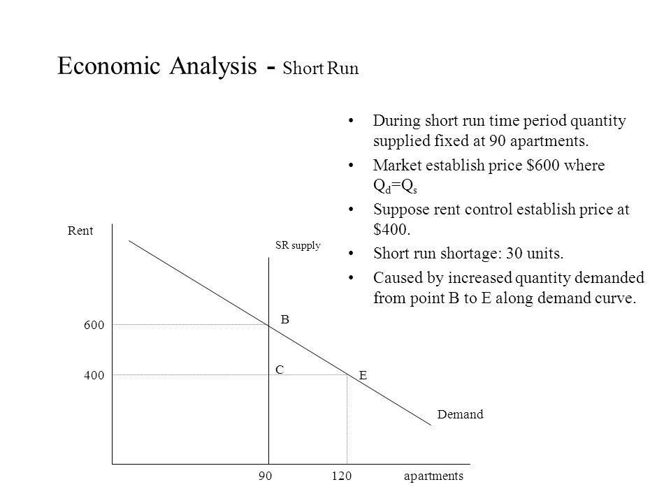 Economic Analysis - Short Run During short run time period quantity supplied fixed at 90 apartments. Market establish price $600 where Q d =Q s Suppos