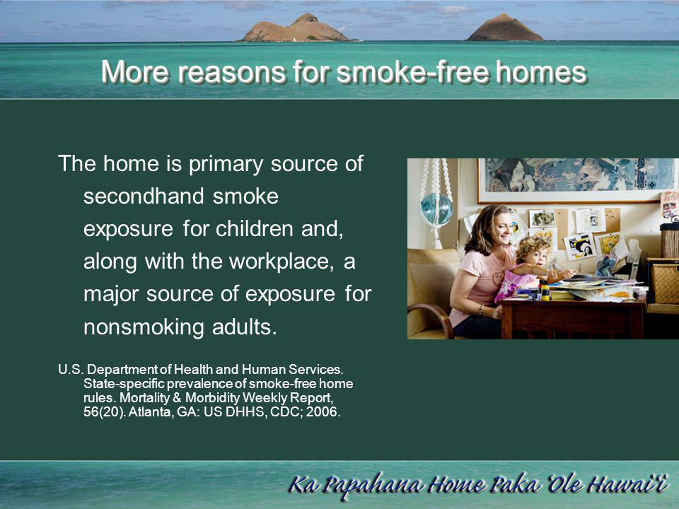 Current smoking policies in apartments 32% of apartments allow smoking both on lanai and in units.