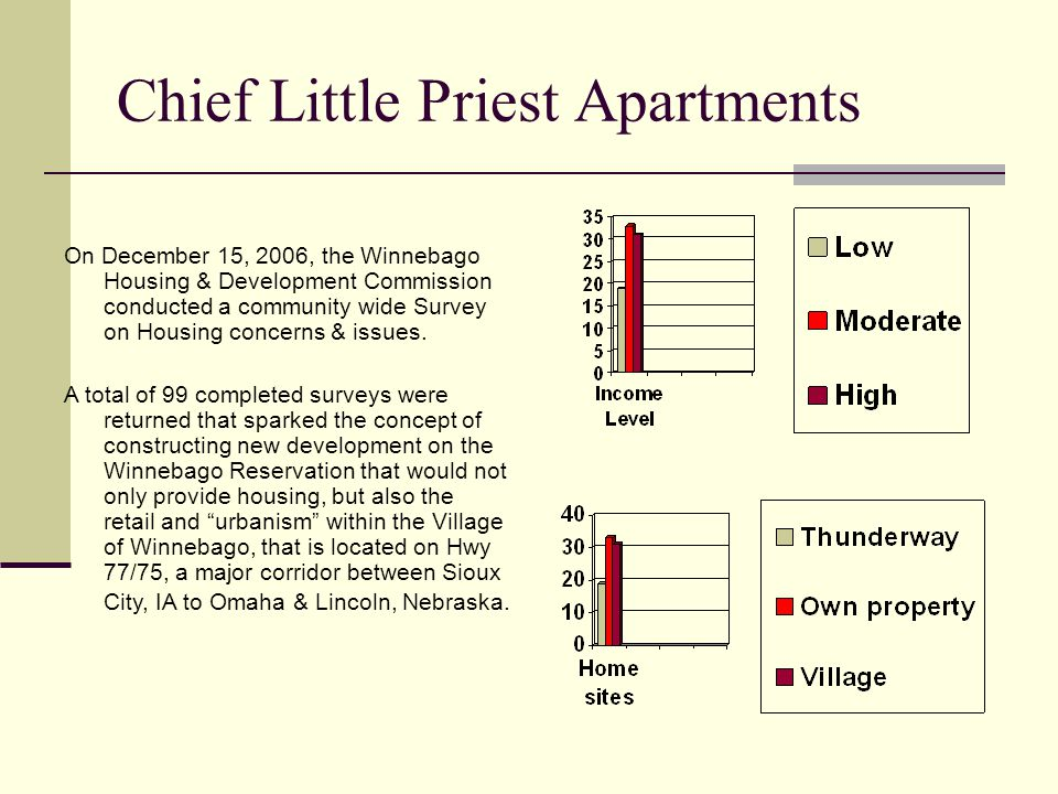 Chief Little Priest Apartments On December 15, 2006, the Winnebago Housing & Development Commission conducted a community wide Survey on Housing conce