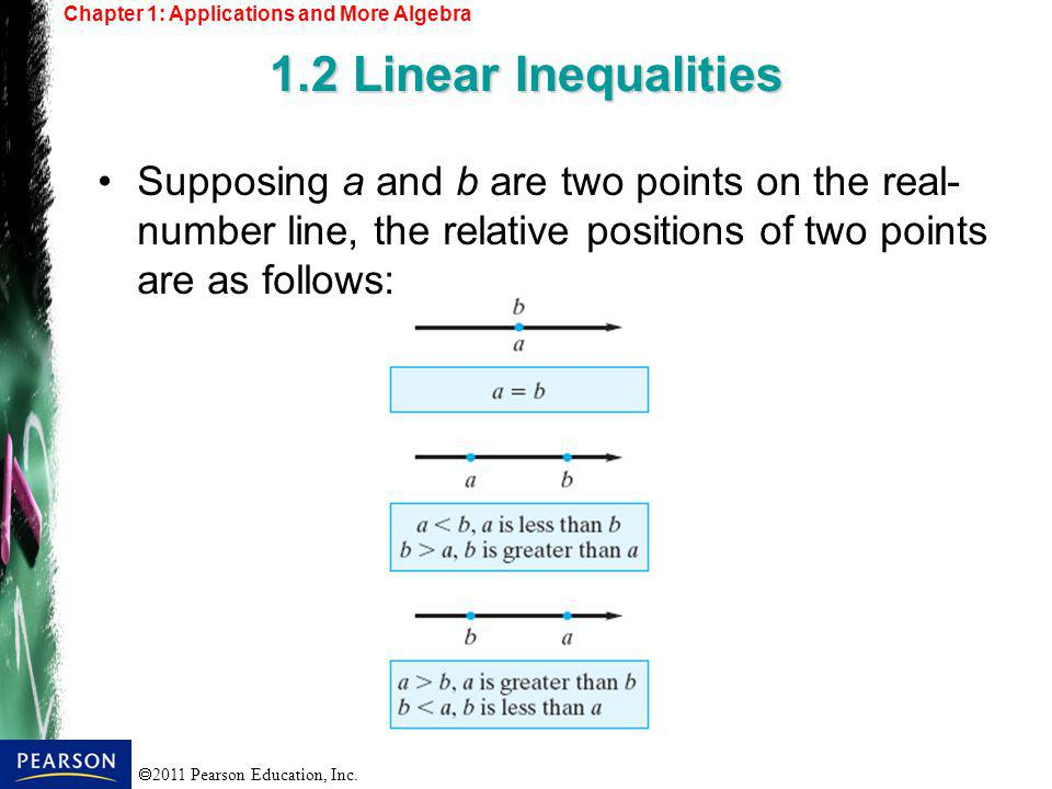 2011 Pearson Education, Inc. Chapter 1: Applications and More Algebra 1.2 Linear Inequalities Supposing a and b are two points on the real- number lin