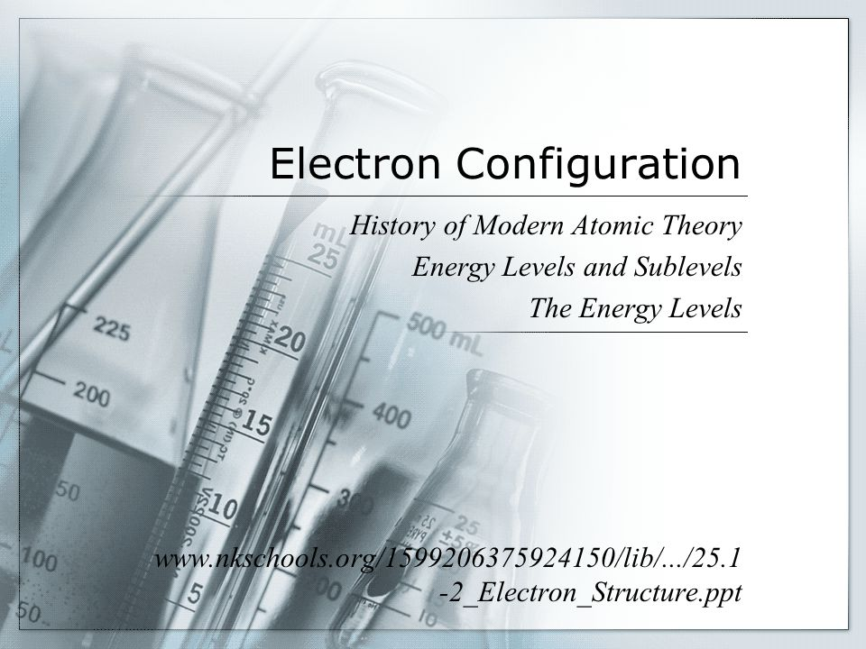 Electron Configuration History of Modern Atomic Theory Energy Levels and Sublevels The Energy Levels www.nkschools.org/1599206375924150/lib/.../25.1 -