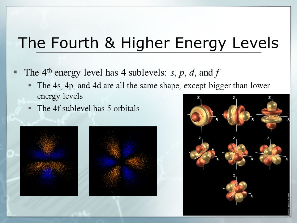 The Fourth & Higher Energy Levels The 4 th energy level has 4 sublevels: s, p, d, and f The 4s, 4p, and 4d are all the same shape, except bigger than