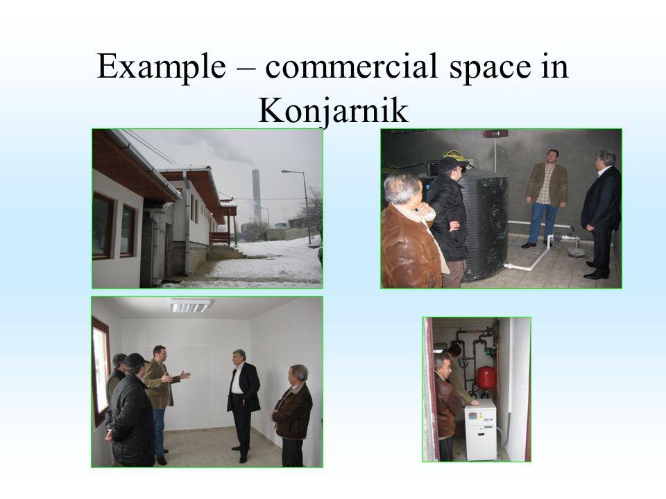 Example – commercial space in Konjarnik