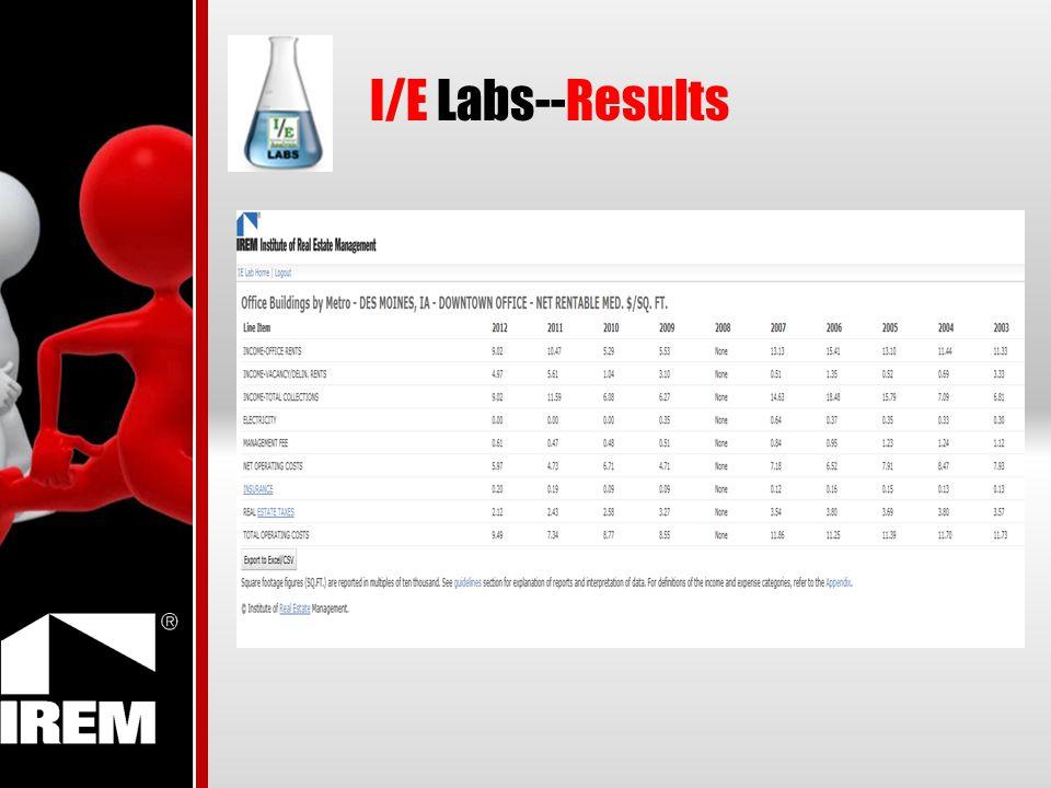 I/E Labs--Results