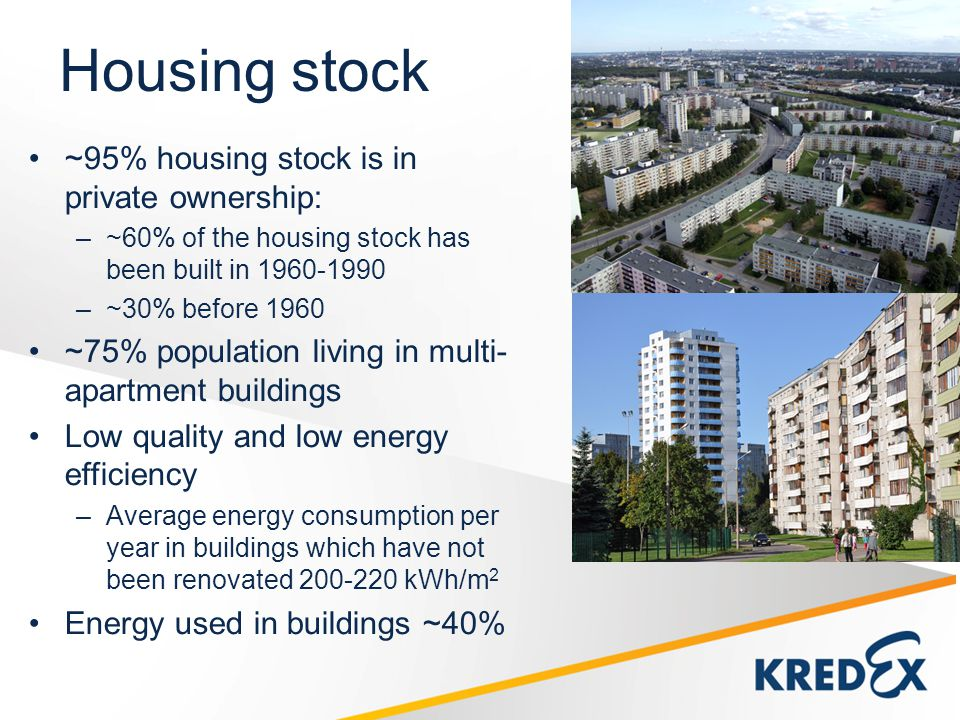 ~95% housing stock is in private ownership: –~60% of the housing stock has been built in 1960-1990 –~30% before 1960 ~75% population living in multi- apartment buildings Low quality and low energy efficiency –Average energy consumption per year in buildings which have not been renovated 200-220 kWh/m 2 Energy used in buildings ~40% Housing stock