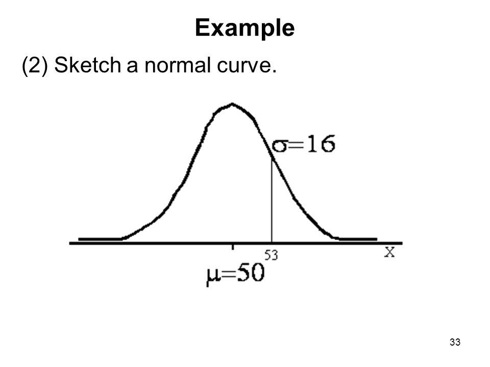 Example (2) Sketch a normal curve. 33