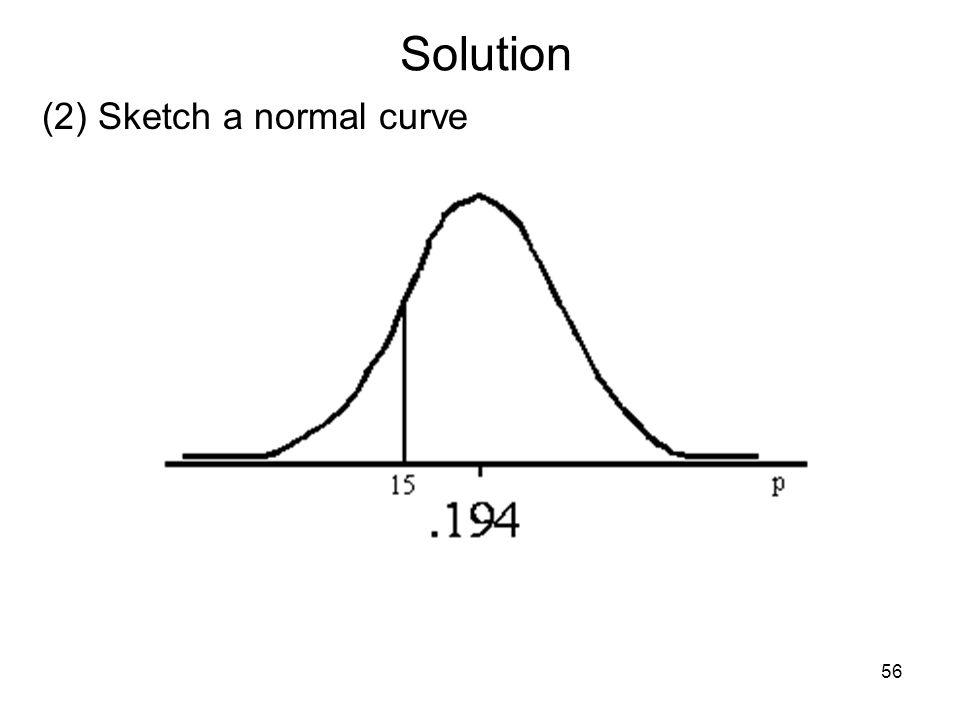 Solution (2) Sketch a normal curve 56