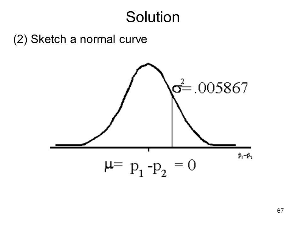 Solution (2) Sketch a normal curve 67