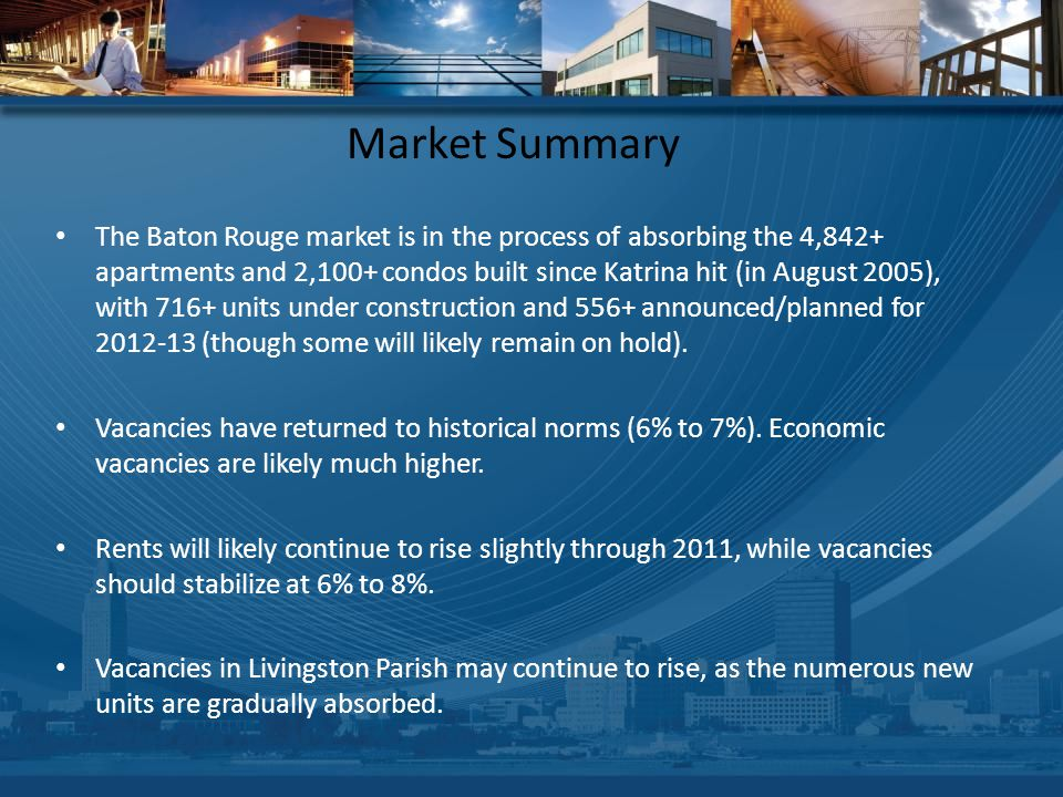 Market Summary The Baton Rouge market is in the process of absorbing the 4,842+ apartments and 2,100+ condos built since Katrina hit (in August 2005), with 716+ units under construction and 556+ announced/planned for 2012-13 (though some will likely remain on hold).