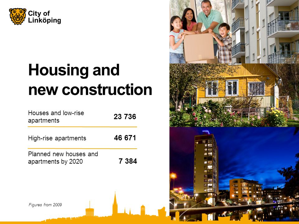 Housing and new construction Houses and low-rise apartments High-rise apartments Planned new houses and apartments by 2020 23 736 46 671 7 384 Figures from 2009