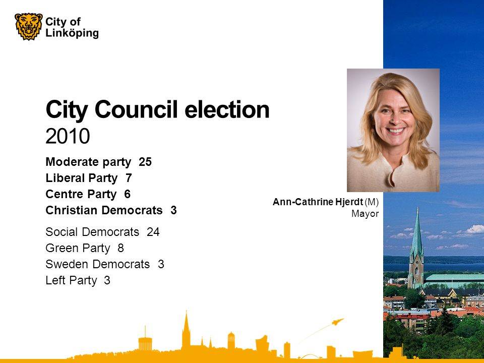 Ann-Cathrine Hjerdt (M) Mayor Moderate party 25 Liberal Party 7 Centre Party 6 Christian Democrats 3 Social Democrats 24 Green Party 8 Sweden Democrats 3 Left Party 3 City Council election 2010